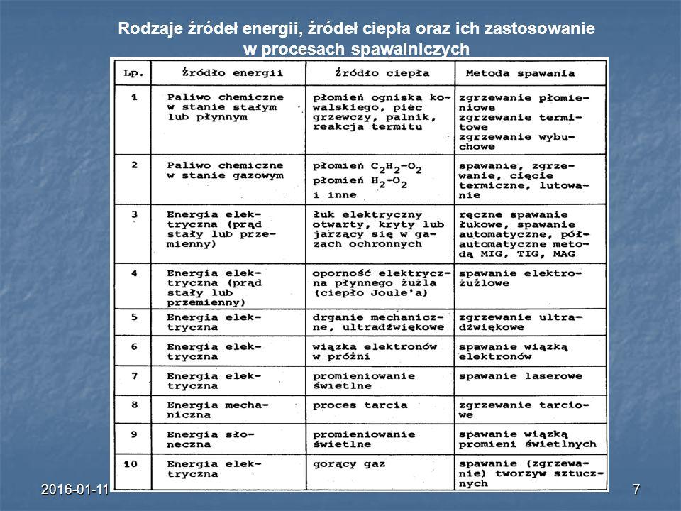 2016-01-117 Rodzaje źródeł energii, źródeł ciepła oraz ich zastosowanie w procesach spawalniczych