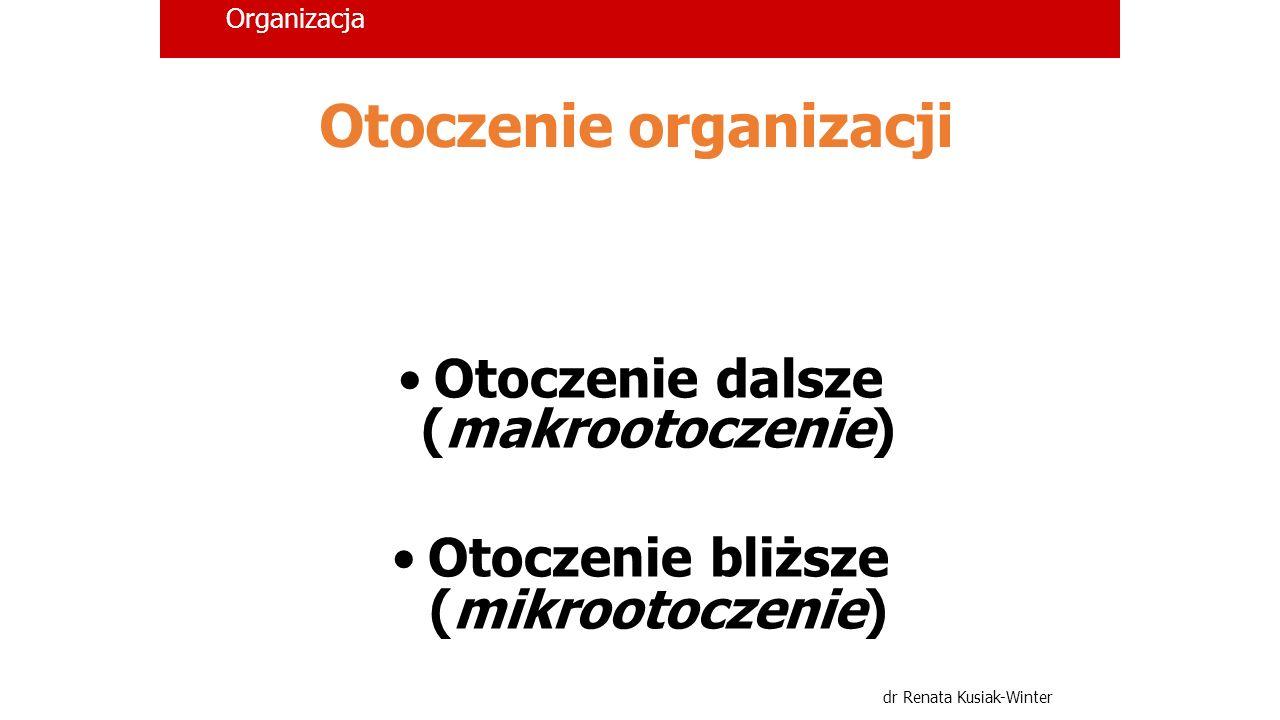 Organizacja dr Renata Kusiak-Winter Otoczenie organizacji Otoczenie dalsze (makrootoczenie) Otoczenie bliższe (mikrootoczenie)