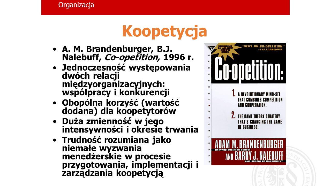 Organizacja Koopetycja A. M. Brandenburger, B.J. Nalebuff, Co-opetition, 1996 r. Jednoczesność występowania dwóch relacji międzyorganizacyjnych: współ