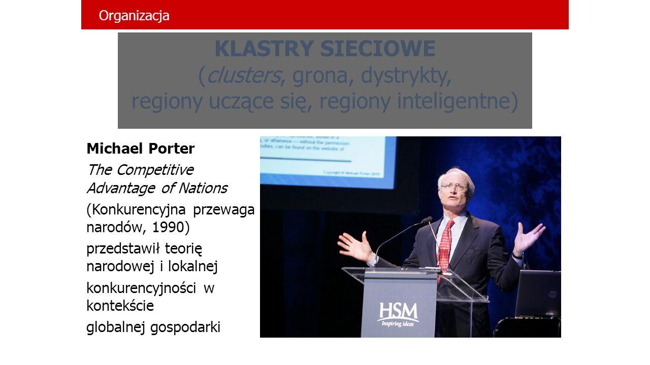 KLASTRY SIECIOWE (clusters, grona, dystrykty, regiony uczące się, regiony inteligentne) Michael Porter The Competitive Advantage of Nations (Konkurenc