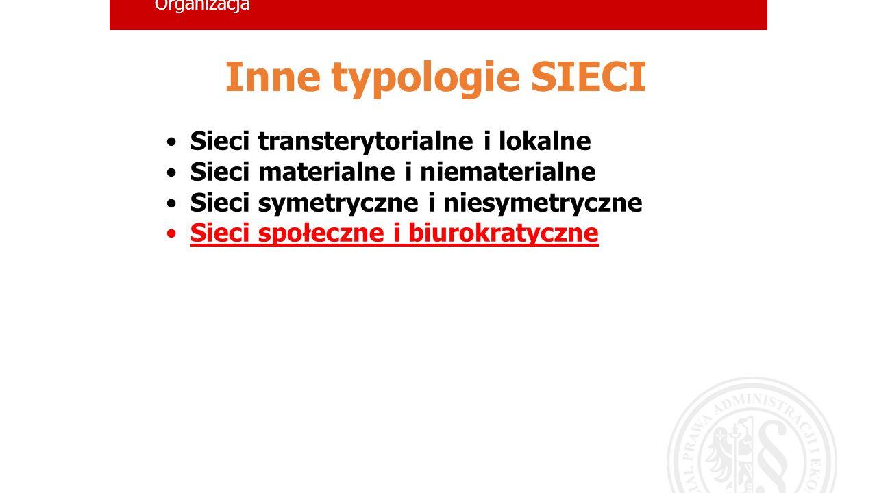 Organizacja Inne typologie SIECI Sieci transterytorialne i lokalne Sieci materialne i niematerialne Sieci symetryczne i niesymetryczne Sieci społeczne