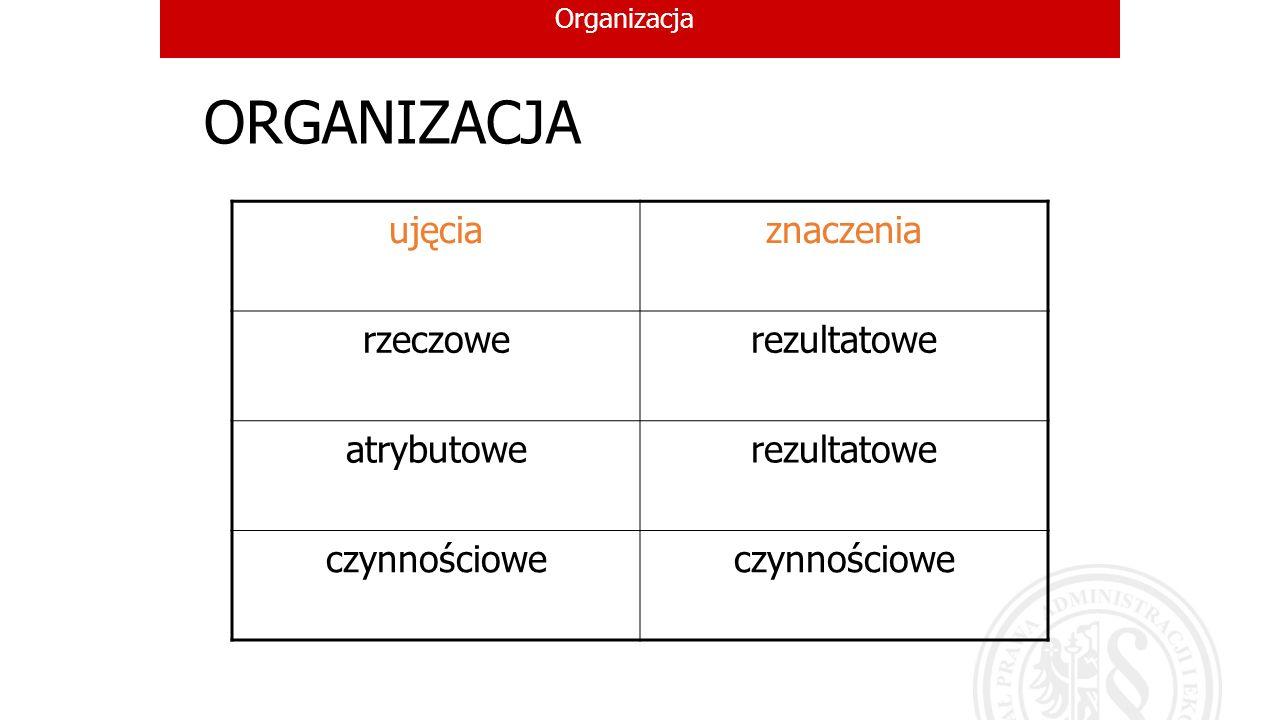 Organizacja Pojęcie ORGANIZACJI wg Kotarbińskiego Pewien rodzaj całości ze względu na stosunek do niej własnych elementów, mianowicie taka całość, w której wszystkie składniki współprzyczyniają się do powodzenia całości