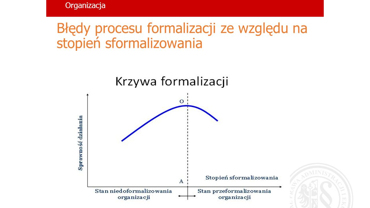 Klastry koncentryczne (niesymetryczne) Klastry koncentryczne (ang.