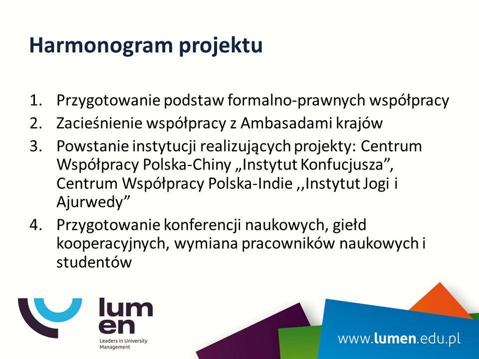 Główne wyzwania w realizacji projektu Bariery językowe i kulturowe Różnice w systemach legislacyjnych Pozyskiwanie środków na realizację przedsięwzięć projektowych Przekonanie środowiska do otwarcia się na nowe filozofie