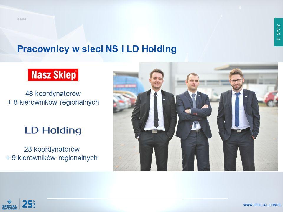 SLAJD 16 WWW.SPECJAL.COM.PL Pracownicy w sieci NS i LD Holding 48 koordynatorów + 8 kierowników regionalnych 28 koordynatorów + 9 kierowników regional