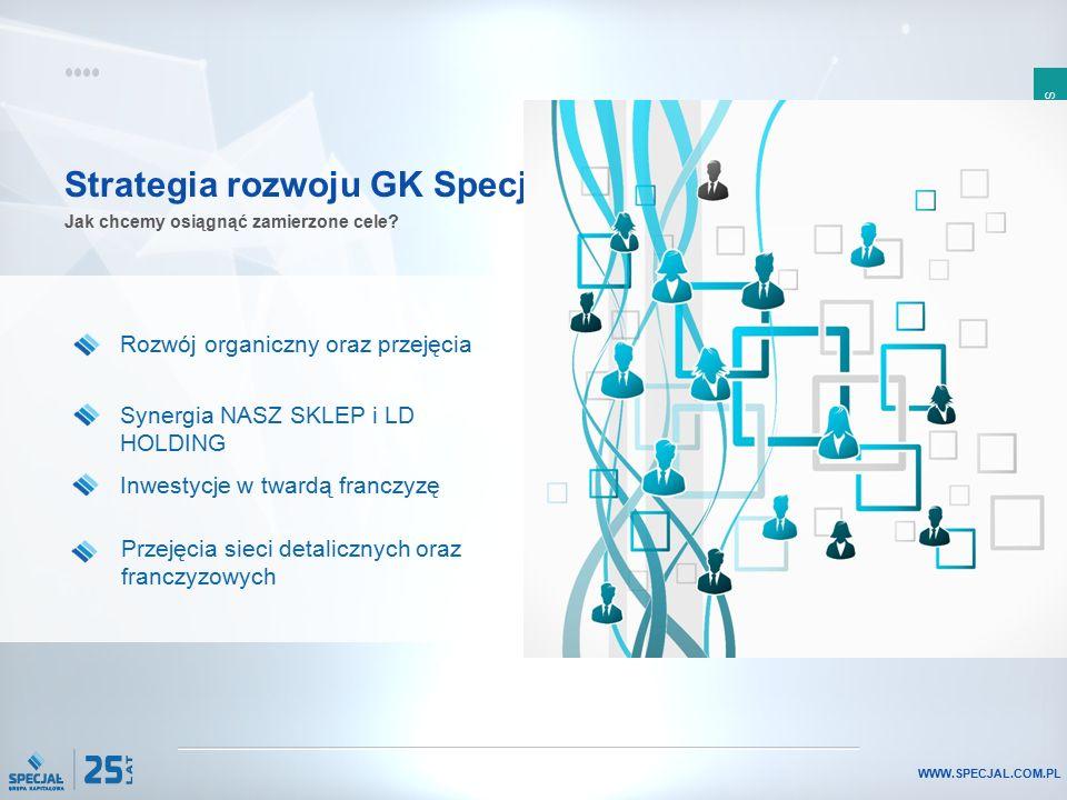 SLAJD 23 WWW.SPECJAL.COM.PL Strategia rozwoju GK Specjał Jak chcemy osiągnąć zamierzone cele? Rozwój organiczny oraz przejęcia Synergia NASZ SKLEP i L