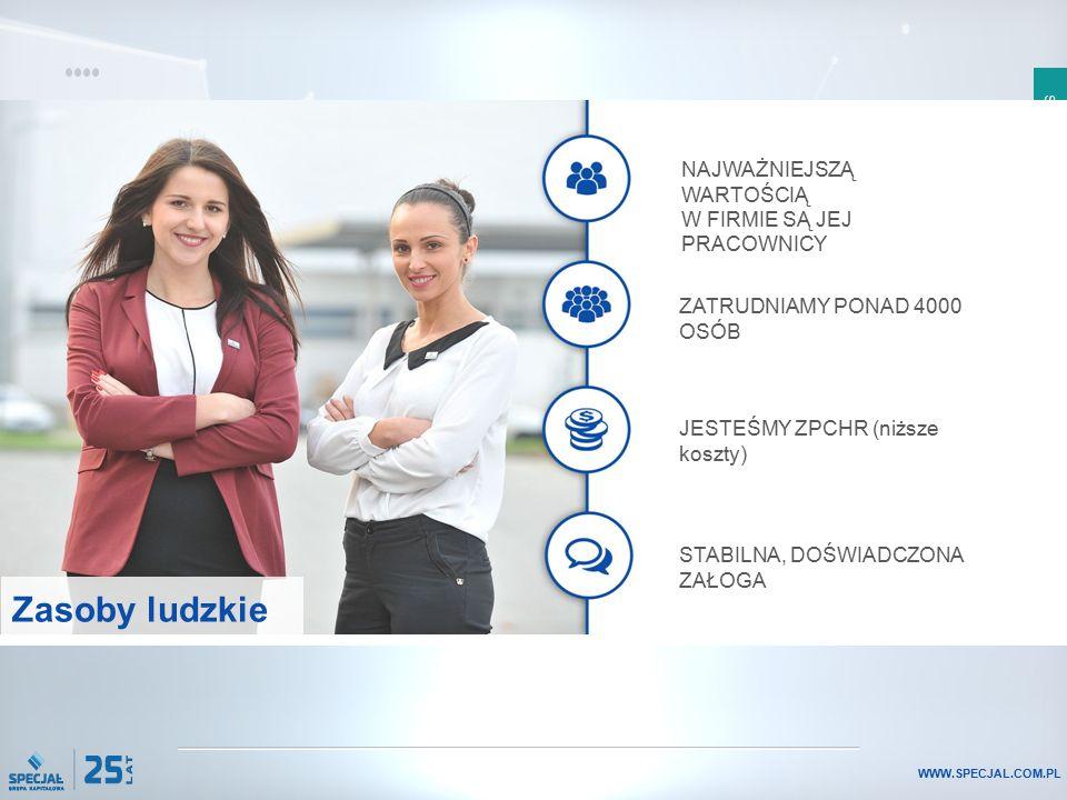 SLAJD 20 WWW.SPECJAL.COM.PL Tworzymy dla naszych Franczyzobiorców i ich pracowników system szkoleń, warsztatów i nowoczesnych narzędzi edukacyjno-informacyjnych by zapewnić: Dostęp do wiedzy i doświadczeń ekspertów rynku FMCG Budowanie przewagi konkurencyjnej na polskim rynku FMCG Generowanie godziwych zysków