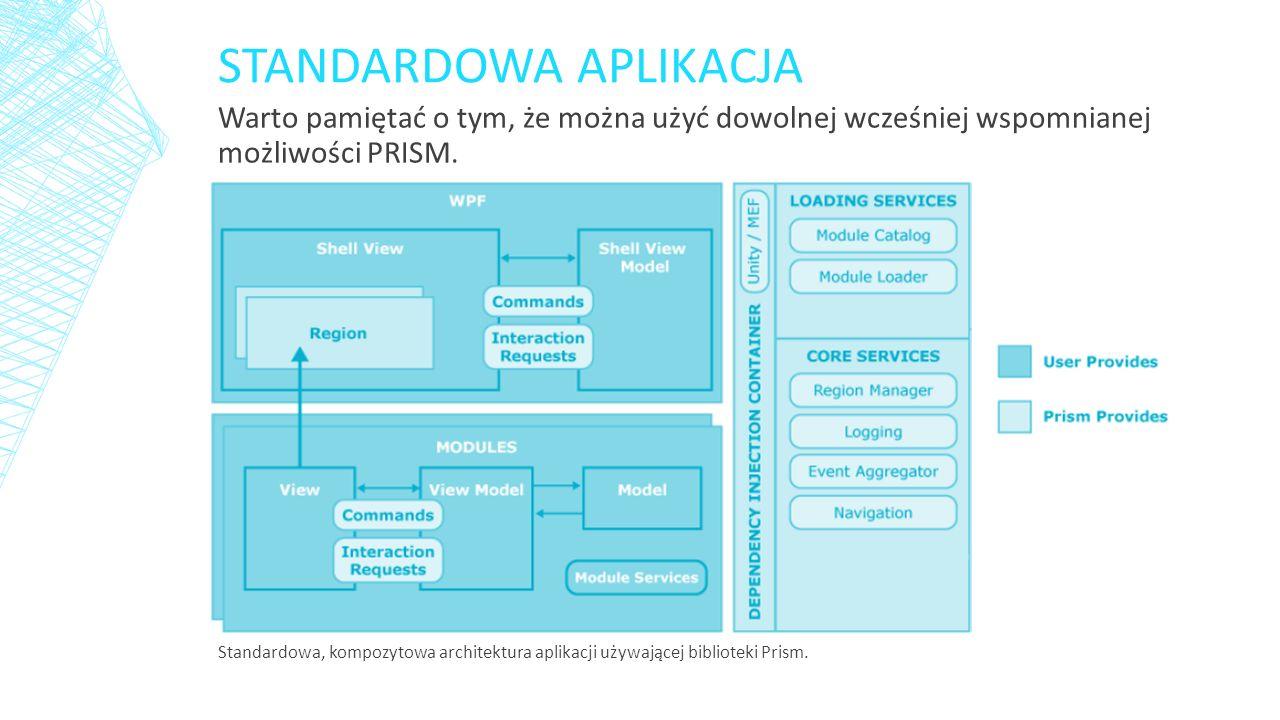BOOTSTRAPPER Diagram demonstrujący połączenie z biblioteką Prism