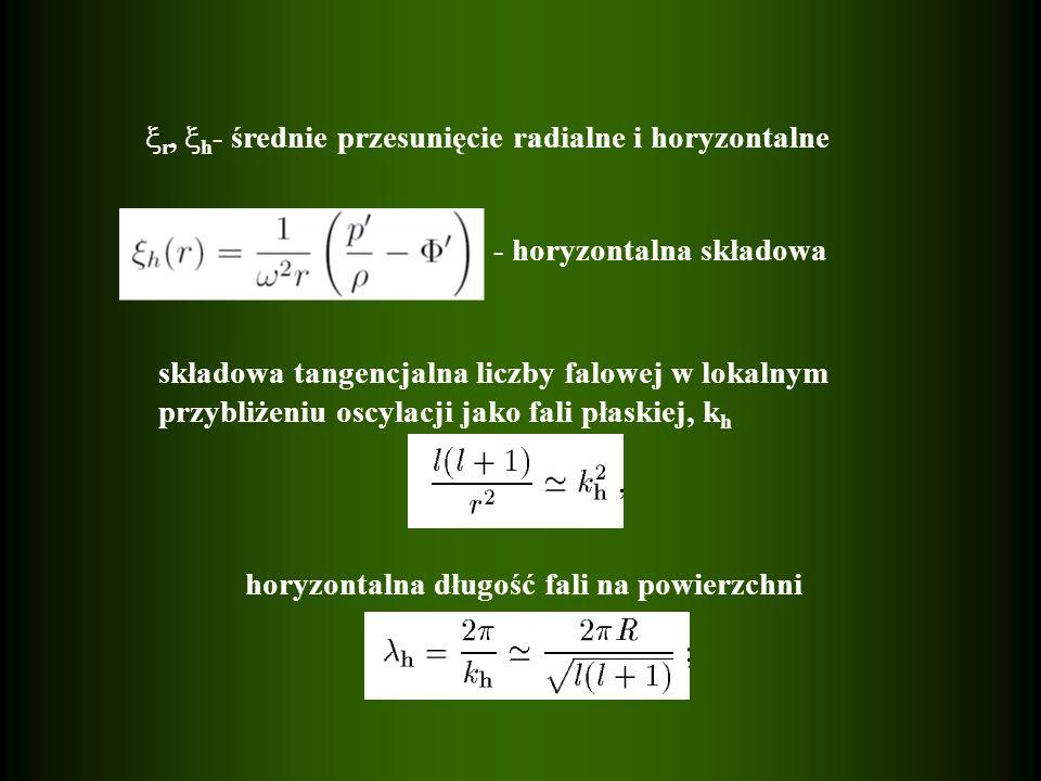 - horyzontalna składowa  r,  h - średnie przesunięcie radialne i horyzontalne horyzontalna długość fali na powierzchni składowa tangencjalna liczby falowej w lokalnym przybliżeniu oscylacji jako fali płaskiej, k h
