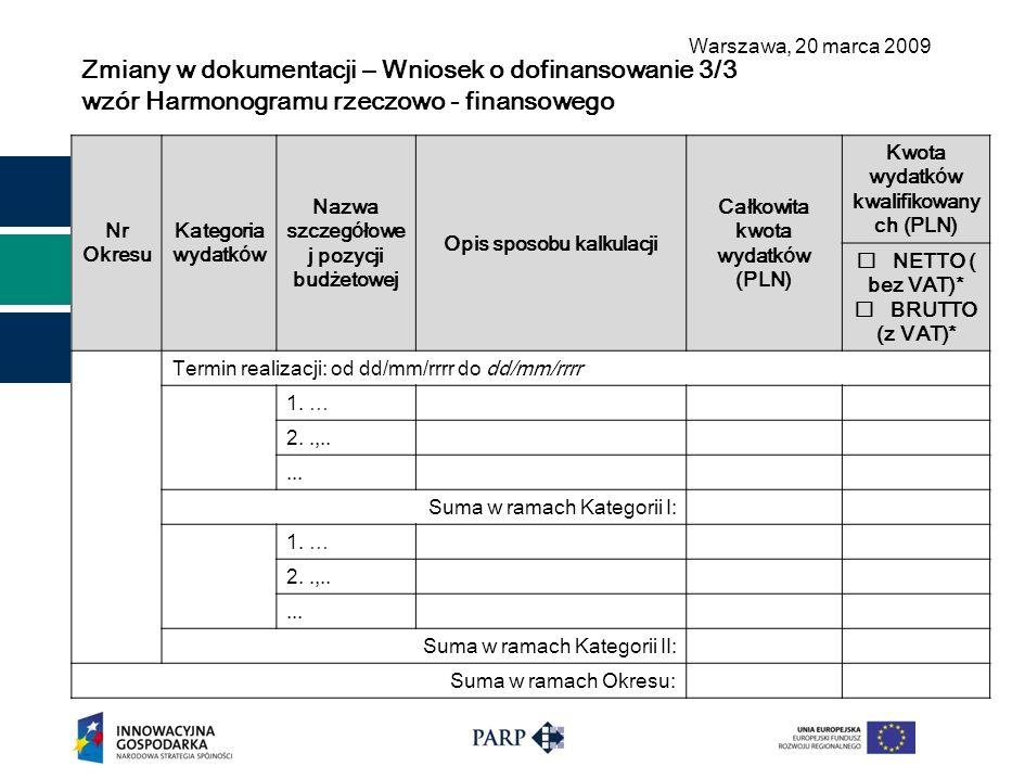 Warszawa, 2 0 marca 2009 Zmiany w dokumentacji – Wniosek o dofinansowanie 3/3 wzór Harmonogramu rzeczowo - finansowego Nr Okresu Kategoria wydatk ó w