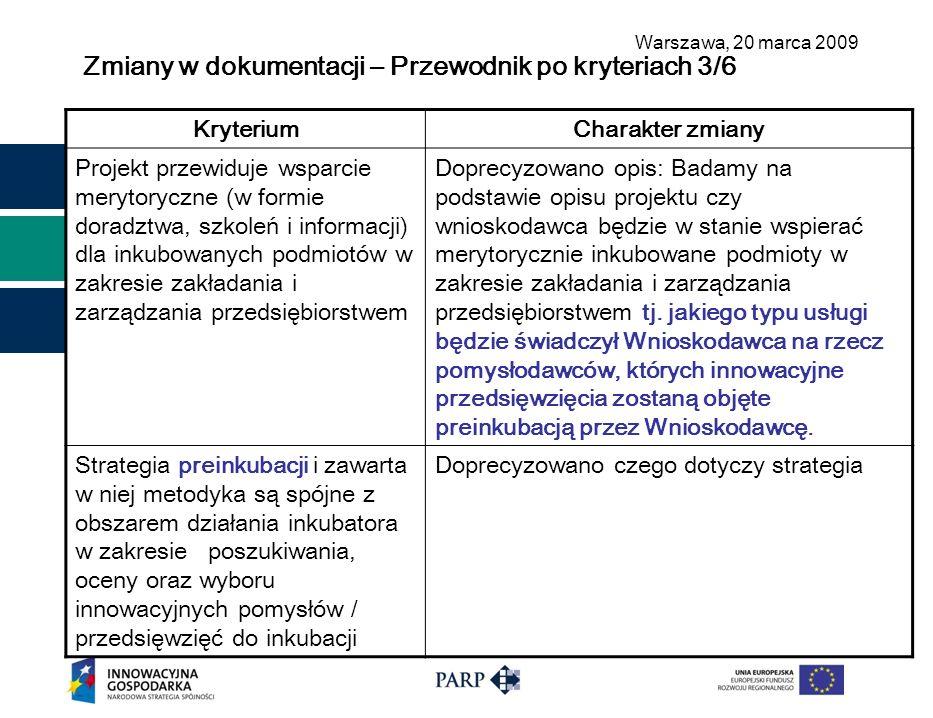 Warszawa, 2 0 marca 2009 Zmiany w dokumentacji – Przewodnik po kryteriach 3/6 KryteriumCharakter zmiany Projekt przewiduje wsparcie merytoryczne (w formie doradztwa, szkoleń i informacji) dla inkubowanych podmiotów w zakresie zakładania i zarządzania przedsiębiorstwem Doprecyzowano opis: Badamy na podstawie opisu projektu czy wnioskodawca będzie w stanie wspierać merytorycznie inkubowane podmioty w zakresie zakładania i zarządzania przedsiębiorstwem tj.