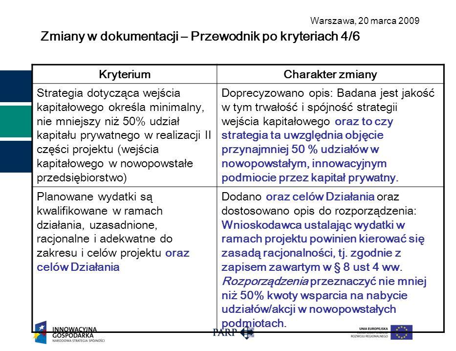 Warszawa, 2 0 marca 2009 Zmiany w dokumentacji – Przewodnik po kryteriach 4/6 KryteriumCharakter zmiany Strategia dotycząca wejścia kapitałowego określa minimalny, nie mniejszy niż 50% udział kapitału prywatnego w realizacji II części projektu (wejścia kapitałowego w nowopowstałe przedsiębiorstwo) Doprecyzowano opis: Badana jest jakość w tym trwałość i spójność strategii wejścia kapitałowego oraz to czy strategia ta uwzględnia objęcie przynajmniej 50 % udziałów w nowopowstałym, innowacyjnym podmiocie przez kapitał prywatny.