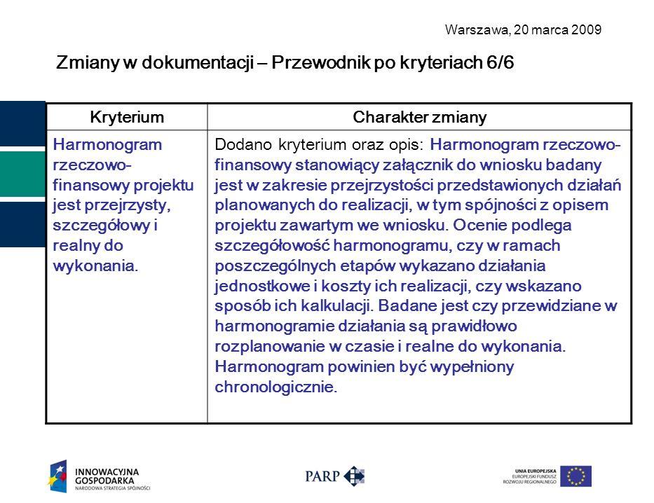 Warszawa, 2 0 marca 2009 Zmiany w dokumentacji – Przewodnik po kryteriach 6/6 KryteriumCharakter zmiany Harmonogram rzeczowo- finansowy projektu jest