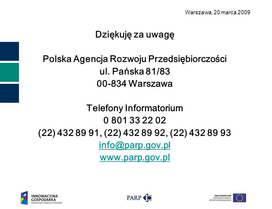 Warszawa, 2 0 marca 2009 Dziękuję za uwagę Polska Agencja Rozwoju Przedsiębiorczości ul. Pańska 81/83 00-834 Warszawa Telefony Informatorium 0 801 33