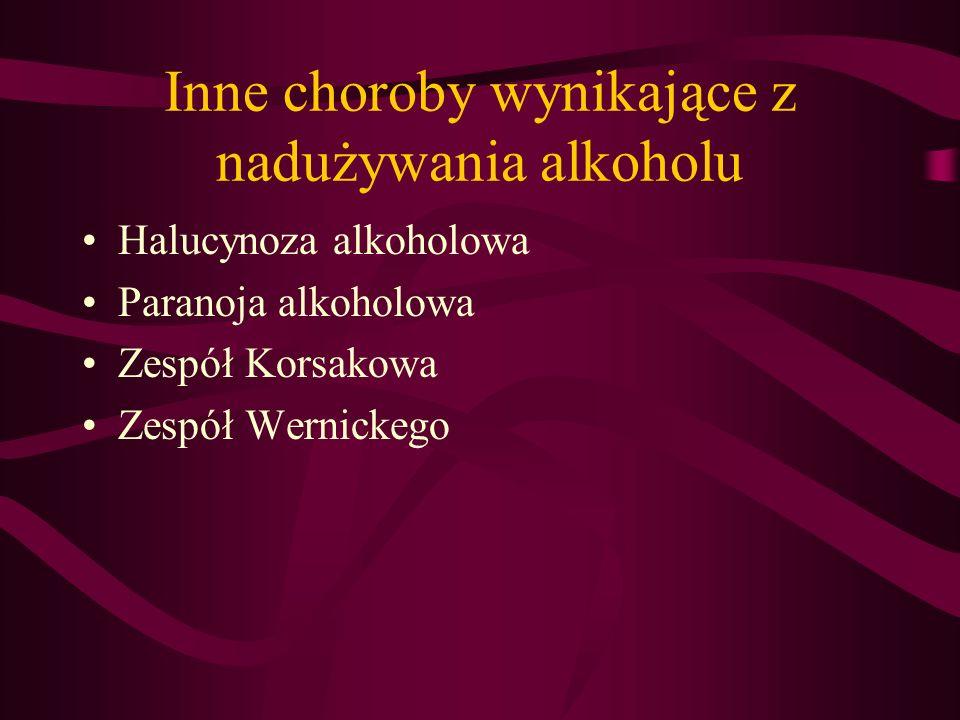 Inne choroby wynikające z nadużywania alkoholu Halucynoza alkoholowa Paranoja alkoholowa Zespół Korsakowa Zespół Wernickego