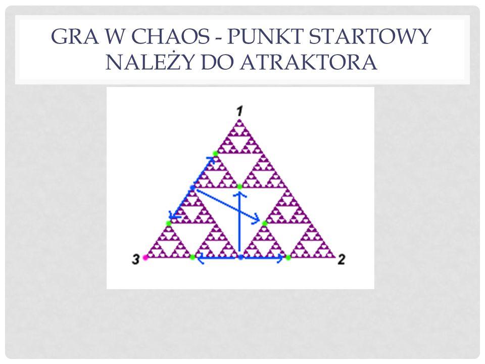 GRA W CHAOS - PUNKT STARTOWY NALEŻY DO ATRAKTORA