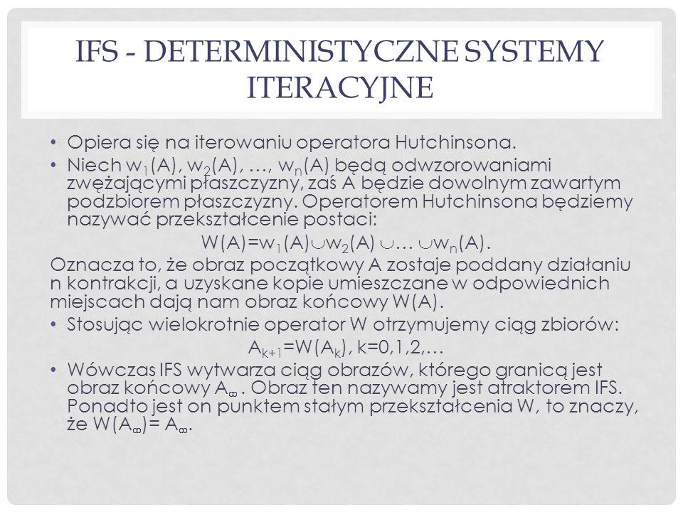 IFS - DETERMINISTYCZNE SYSTEMY ITERACYJNE Opiera się na iterowaniu operatora Hutchinsona.