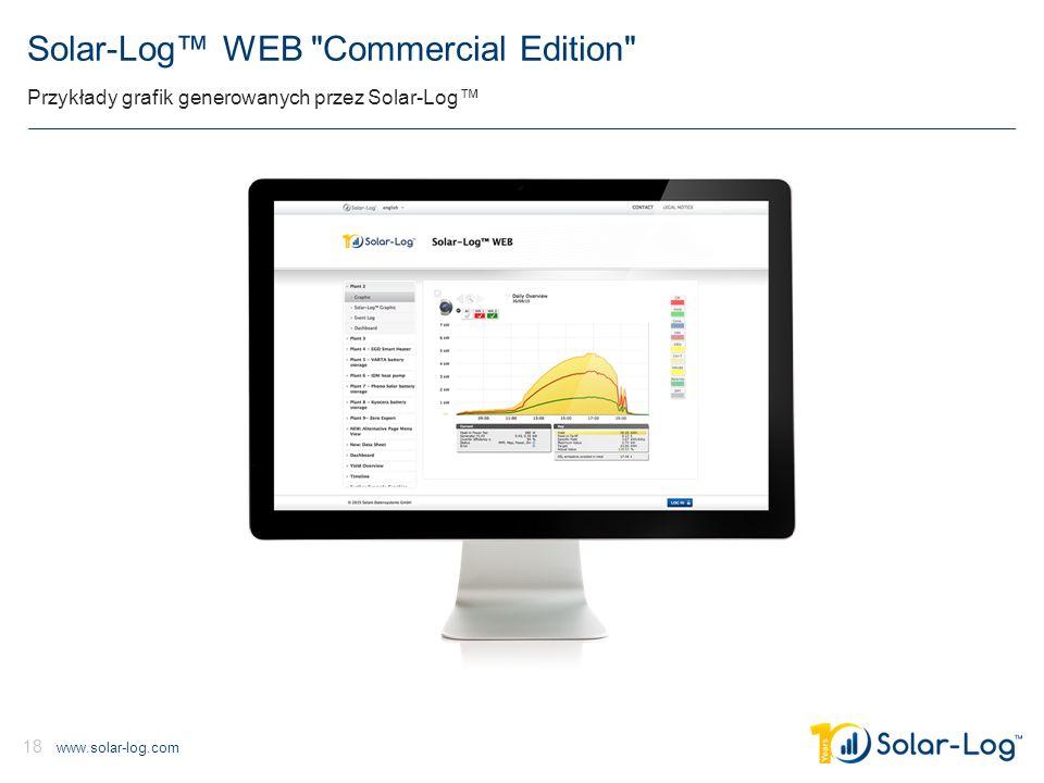 www.solar-log.com 18 Solar-Log™ WEB Commercial Edition Przykłady grafik generowanych przez Solar-Log™
