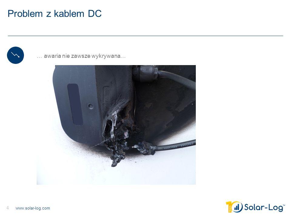 www.solar-log.com 5 Problem z kablem DC 25% różnicy między tymi falownikami
