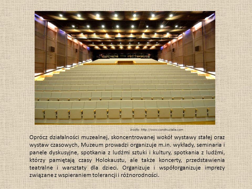 Oprócz działalności muzealnej, skoncentrowanej wokół wystawy stałej oraz wystaw czasowych, Muzeum prowadzi organizuje m.in.