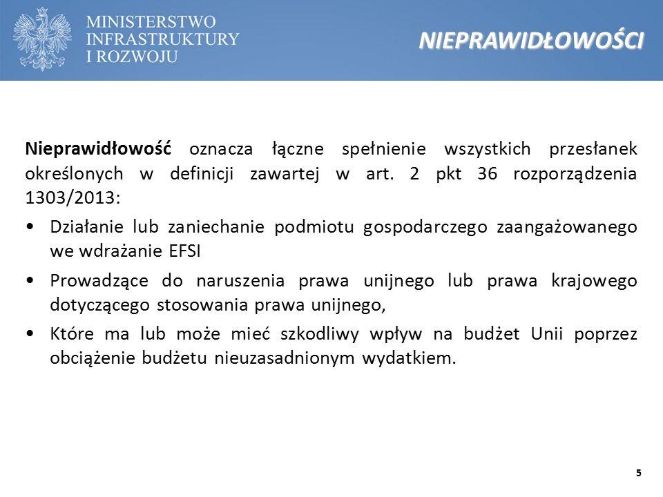 Śledztwo Prokuratury Rejonowej w sprawie działania na szkodę Skarbu Państwa tj.