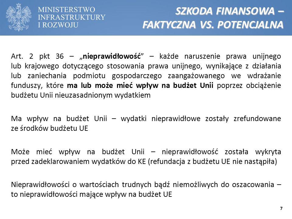 Dyrektor Departamentu X Urzędu Marszałkowskiego w Y złożył zawiadomienie do Prokuratury Rejonowej o podejrzeniu popełnienia przestępstwa polegającego na posłużeniu się dokumentami poświadczającymi nieprawdę (przelewy zapłaty).
