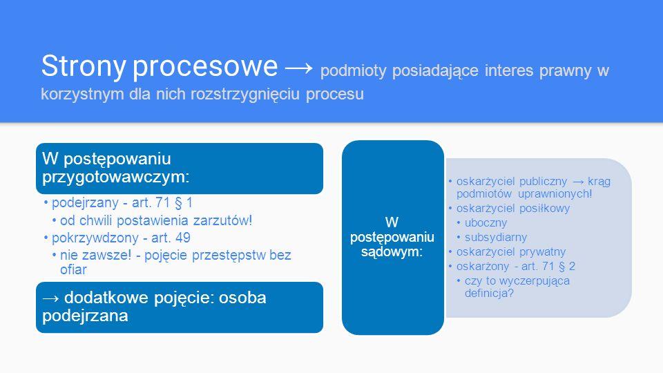 Strony procesowe → podmioty posiadające interes prawny w korzystnym dla nich rozstrzygnięciu procesu W postępowaniu przygotowawczym: podejrzany - art.