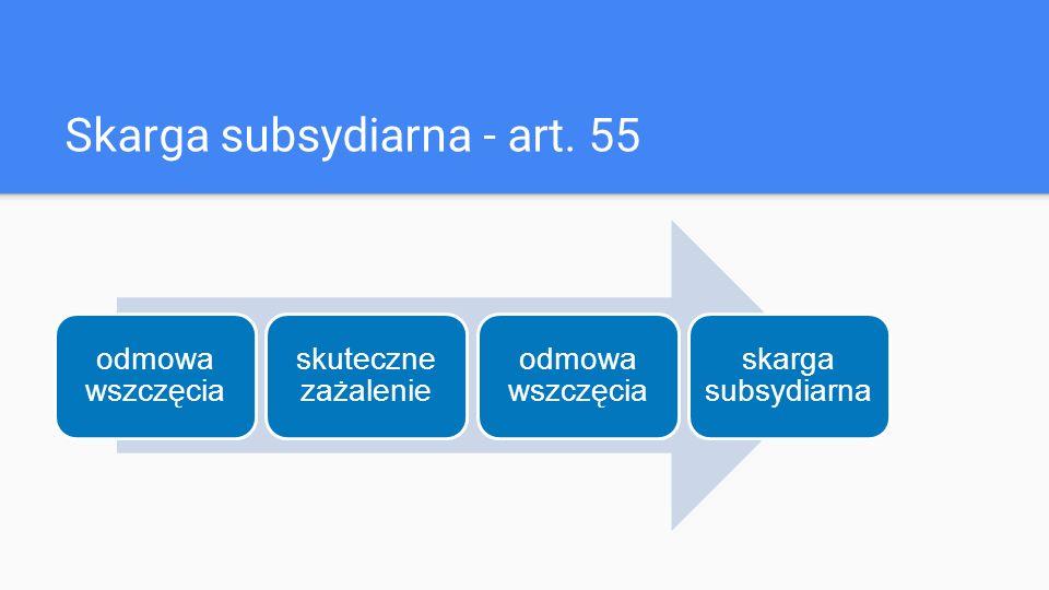 Skarga subsydiarna - art.