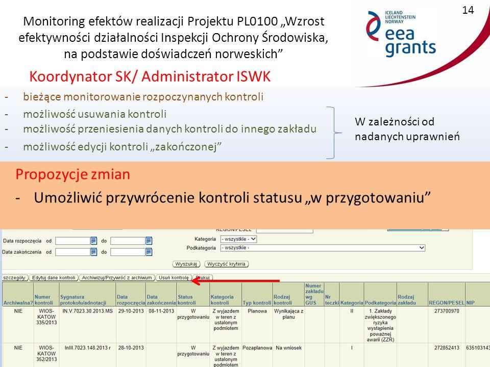 """Monitoring efektów realizacji Projektu PL0100 """"Wzrost efektywności działalności Inspekcji Ochrony Środowiska, na podstawie doświadczeń norweskich 14 Koordynator SK/ Administrator ISWK -bieżące monitorowanie rozpoczynanych kontroli -możliwość usuwania kontroli -możliwość przeniesienia danych kontroli do innego zakładu -możliwość edycji kontroli """"zakończonej Propozycje zmian -Umożliwić przywrócenie kontroli statusu """"w przygotowaniu W zależności od nadanych uprawnień"""