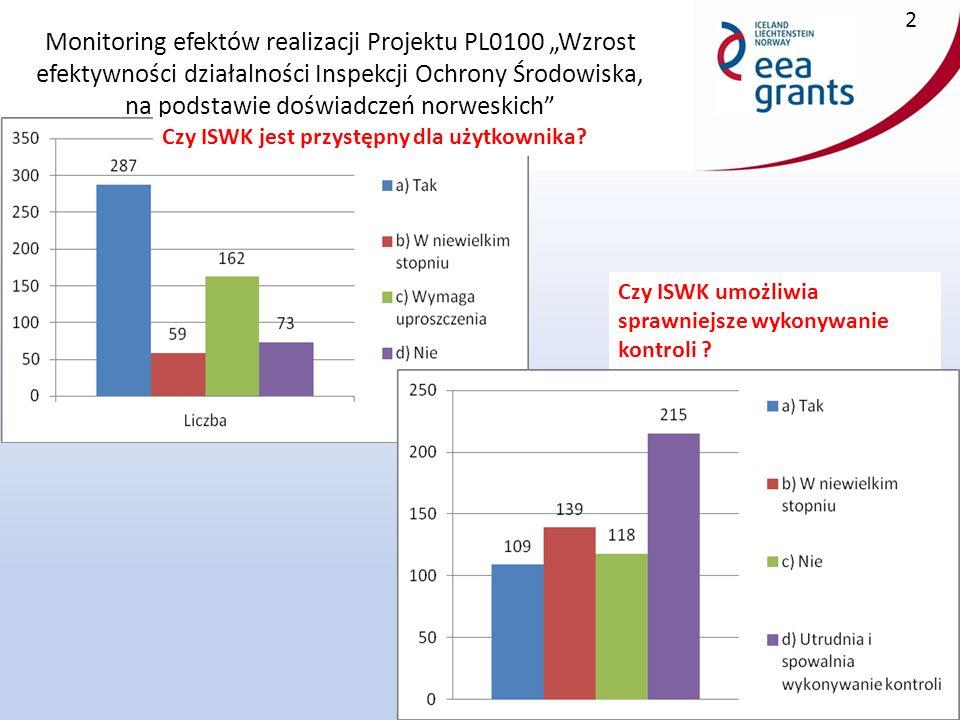 """Monitoring efektów realizacji Projektu PL0100 """"Wzrost efektywności działalności Inspekcji Ochrony Środowiska, na podstawie doświadczeń norweskich 2 Czy ISWK jest przystępny dla użytkownika."""