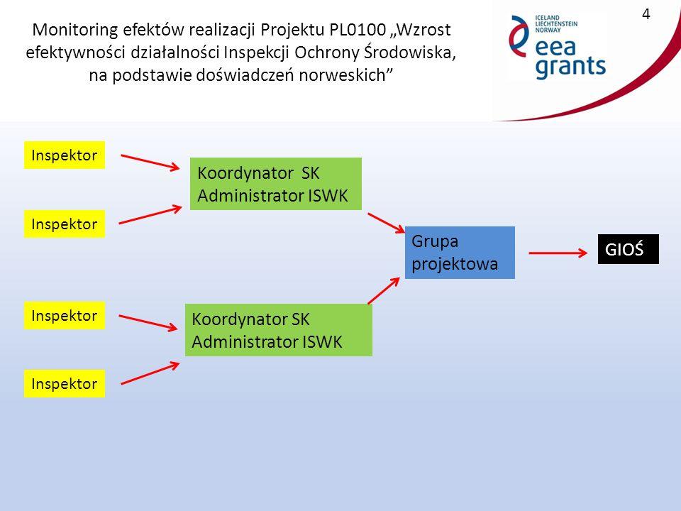 """Monitoring efektów realizacji Projektu PL0100 """"Wzrost efektywności działalności Inspekcji Ochrony Środowiska, na podstawie doświadczeń norweskich 5 Informatyczny System Wspomagania Kontroli PLANOWANIE > KONTROLA > DZIAŁANIA POKONTRONE > SPRAWOZDANIE"""