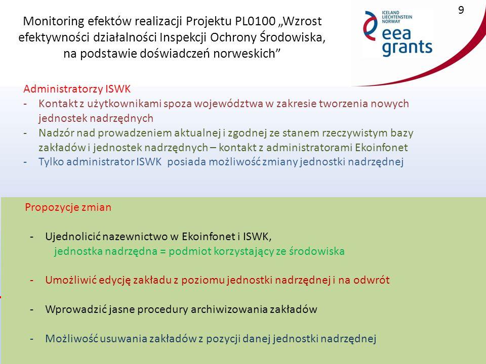 """Monitoring efektów realizacji Projektu PL0100 """"Wzrost efektywności działalności Inspekcji Ochrony Środowiska, na podstawie doświadczeń norweskich 10 Propozycje zmian -Dodanie zakładki """"HISTORIA DZIAŁAŃ POKONTROLNYCH -Automatyczne przeniesienie informacji dot."""