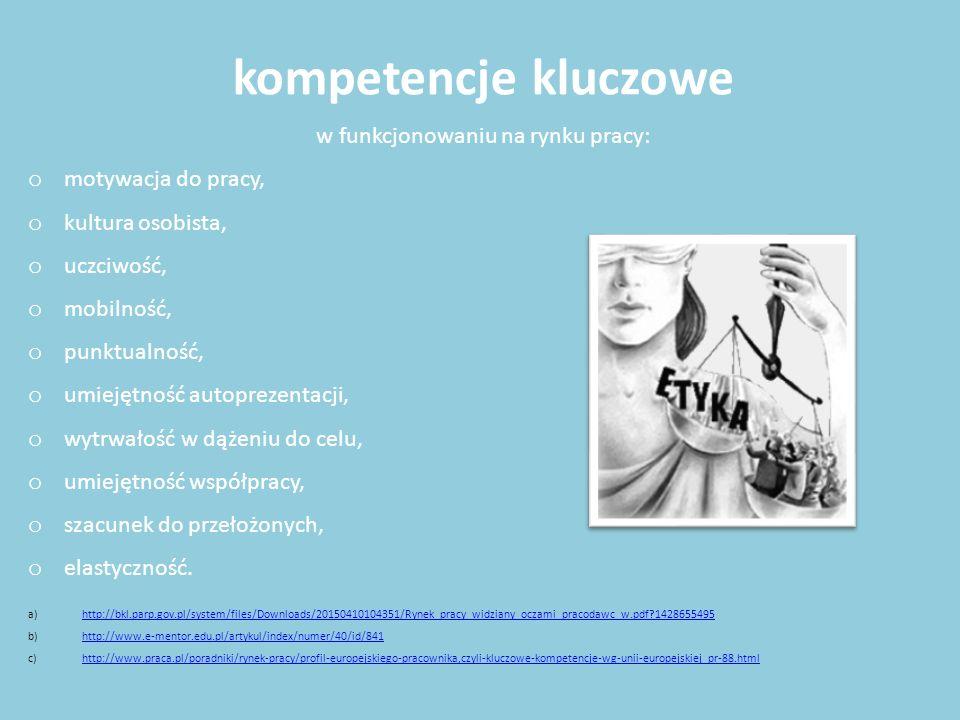 kompetencje kluczowe w funkcjonowaniu na rynku pracy: o motywacja do pracy, o kultura osobista, o uczciwość, o mobilność, o punktualność, o umiejętnoś