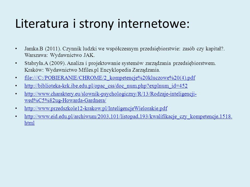 Literatura i strony internetowe: Jamka.B (2011). Czynnik ludzki we współczesnym przedsiębiorstwie: zasób czy kapitał?. Warszawa: Wydawnictwo JAK. Stab
