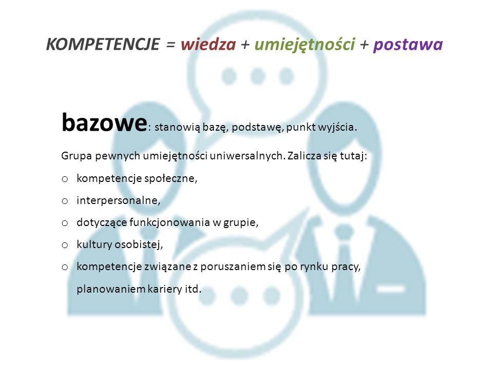 KOMPETENCJE = wiedza + umiejętności + postawa bazowe : stanowią bazę, podstawę, punkt wyjścia. Grupa pewnych umiejętności uniwersalnych. Zalicza się t