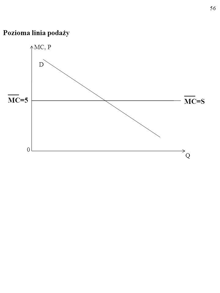55 Jeśli zaś w pewnej gałęzi KRAŃCOWY KOSZT produkcji JEST STAŁY i wynosi DOKŁADNIE np. MC= 5, LINIA PODAŻY na rynku STAJE SIĘ POZIOMA.