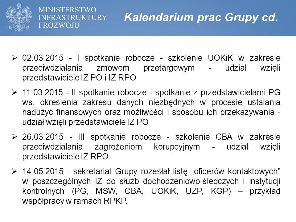 Kalendarium prac Grupy cd.  02.03.2015 - I spotkanie robocze - szkolenie UOKiK w zakresie przeciwdziałania zmowom przetargowym - udział wzięli przeds