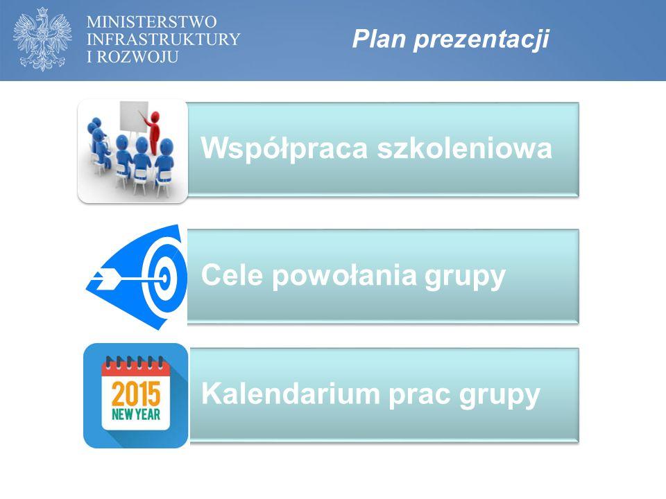 Plan prezentacji Współpraca szkoleniowa Cele powołania grupy Kalendarium prac grupy