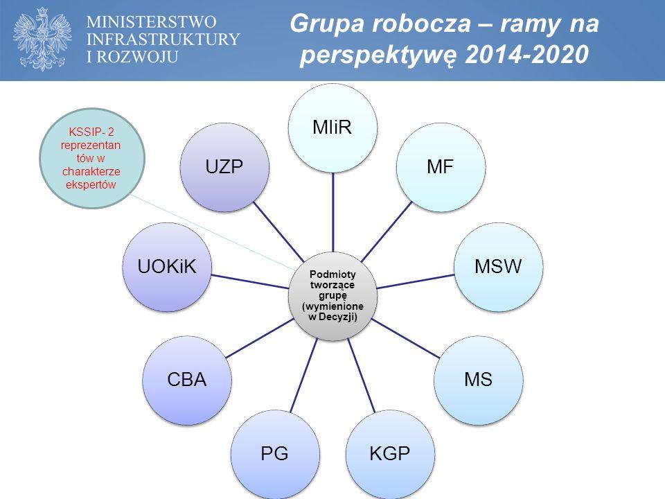 Grupa robocza – ramy na perspektywę 2014-2020 Podmioty tworzące grupę (wymienione w Decyzji) MIiRMFMSWMSKGPPGCBAUOKiKUZP KSSIP- 2 reprezentan tów w ch