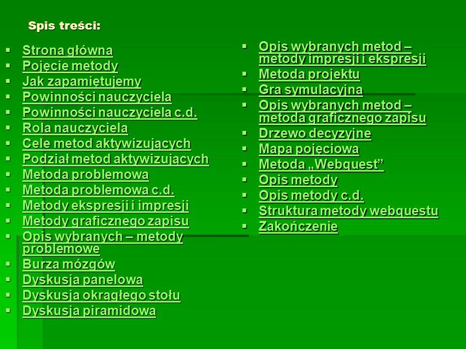 Spis treści:  Strona główna Strona główna Strona główna  Pojęcie metody Pojęcie metody Pojęcie metody  Jak zapamiętujemy Jak zapamiętujemy Jak zapa