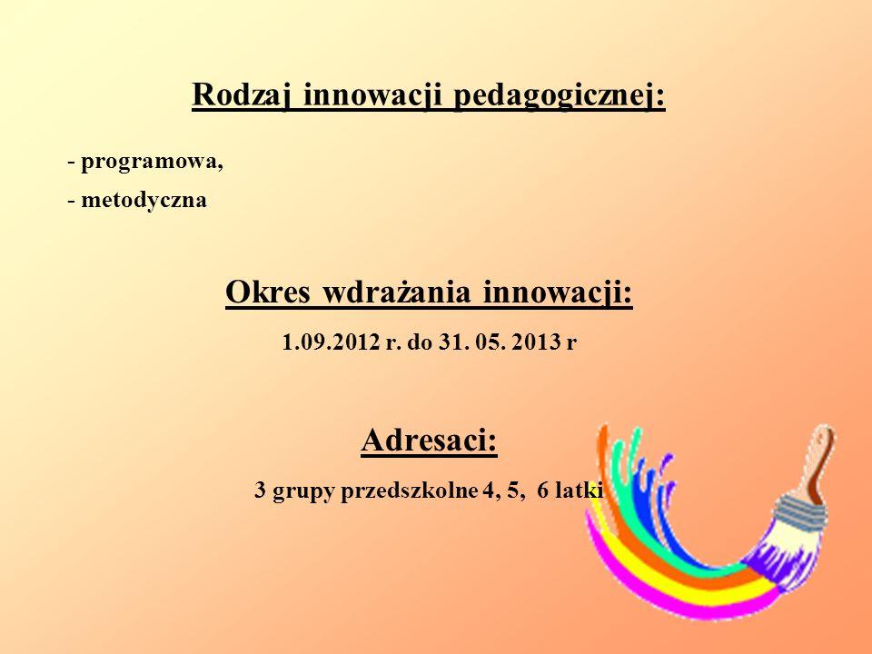 Skąd wzięła się potrzeba innowacji.