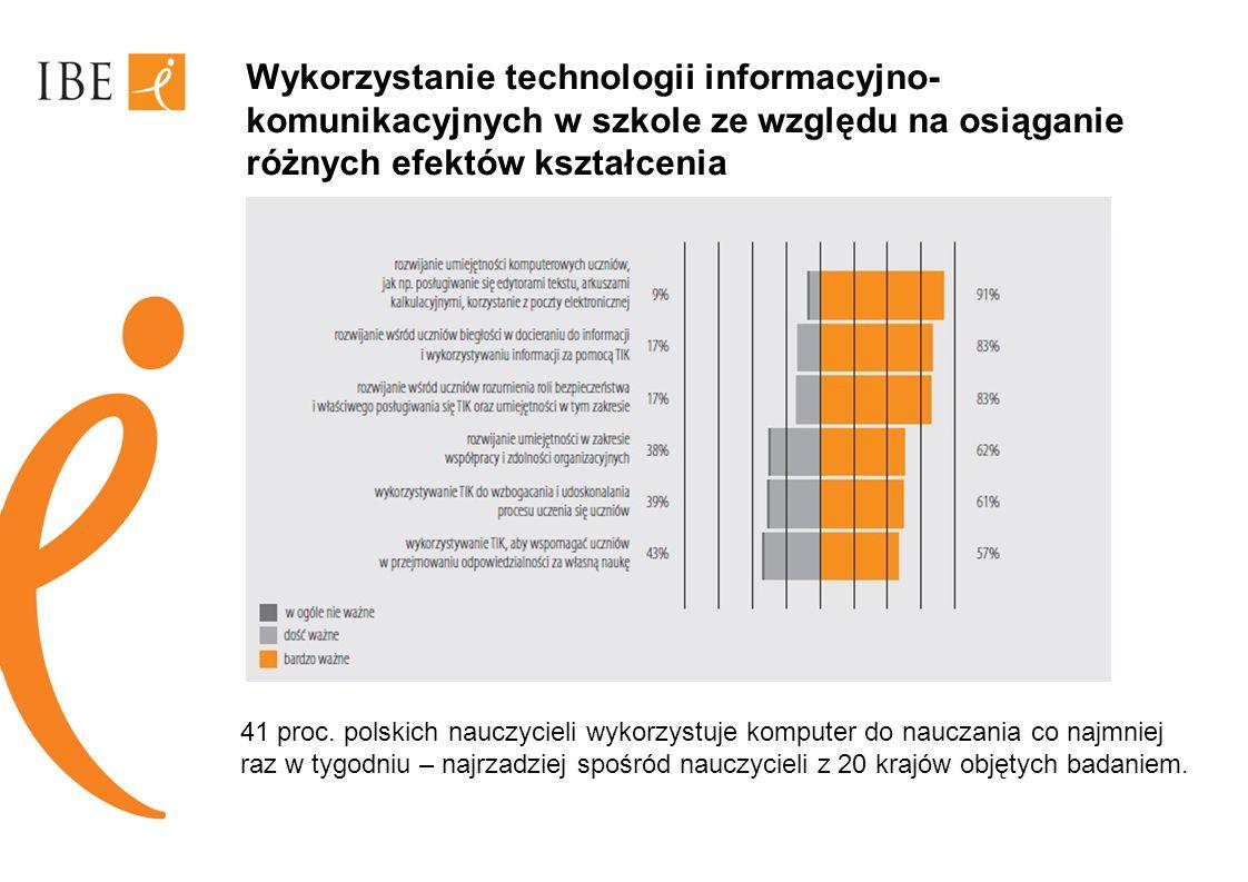 Wykorzystanie technologii informacyjno- komunikacyjnych w szkole ze względu na osiąganie różnych efektów kształcenia 41 proc. polskich nauczycieli wyk