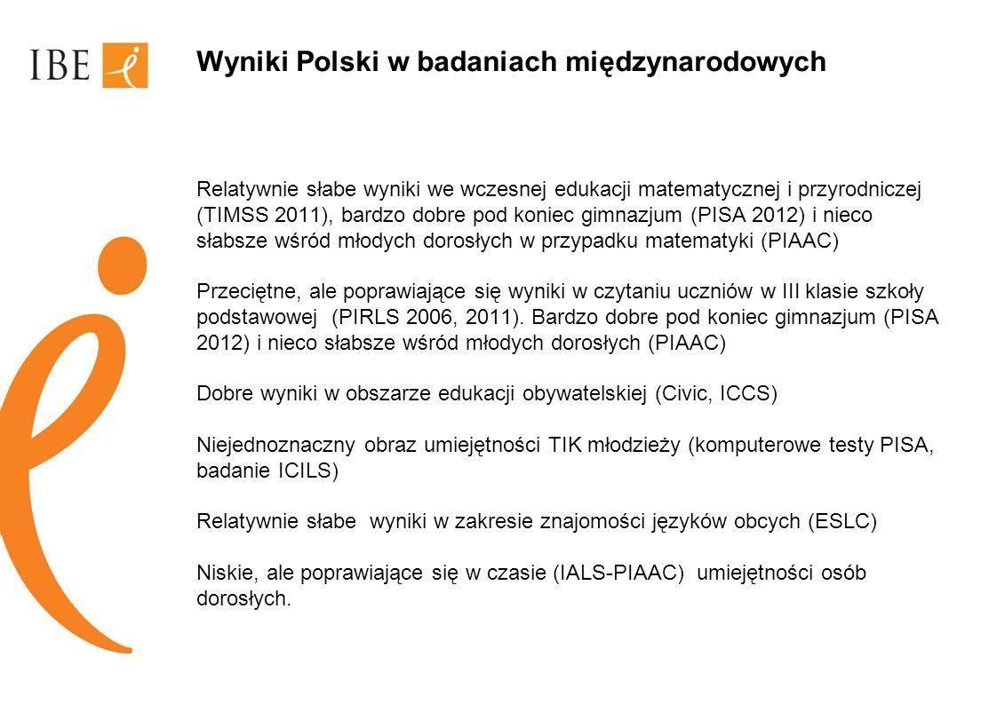 Wyniki Polski w badaniach międzynarodowych Relatywnie słabe wyniki we wczesnej edukacji matematycznej i przyrodniczej (TIMSS 2011), bardzo dobre pod k