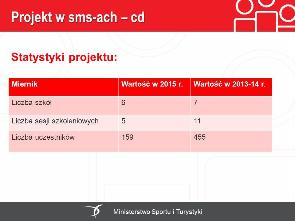 Projekt w sms-ach – cd Statystyki projektu: Ministerstwo Sportu i Turystyki MiernikWartość w 2015 r.Wartość w 2013-14 r. Liczba szkół67 Liczba sesji s