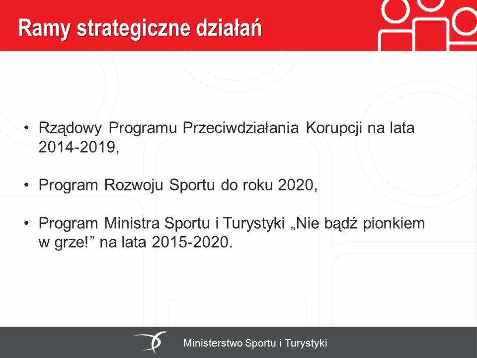 """Ramy strategiczne działań Ministerstwo Sportu i Turystyki Rządowy Programu Przeciwdziałania Korupcji na lata 2014-2019, Program Rozwoju Sportu do roku 2020, Program Ministra Sportu i Turystyki """"Nie bądź pionkiem w grze! na lata 2015-2020."""