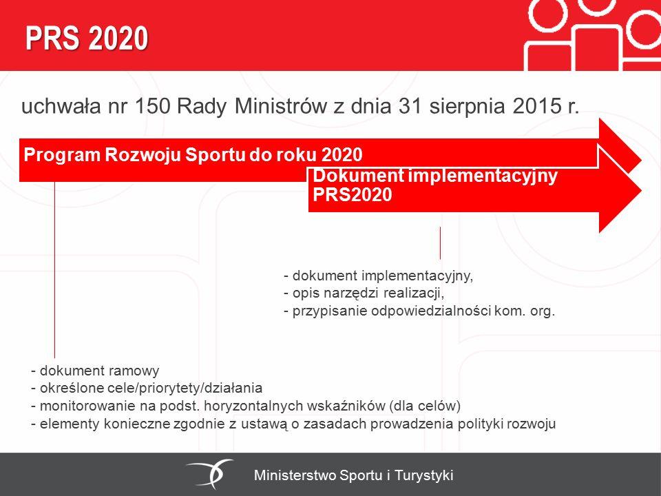 PRS 2020 Program Rozwoju Sportu do roku 2020 Dokument implementacyjny PRS2020 - dokument ramowy - określone cele/priorytety/działania - monitorowanie