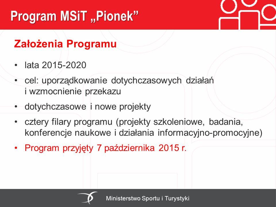 """Program MSiT """"Pionek Ministerstwo Sportu i Turystyki Założenia Programu lata 2015-2020 cel: uporządkowanie dotychczasowych działań i wzmocnienie przekazu dotychczasowe i nowe projekty cztery filary programu (projekty szkoleniowe, badania, konferencje naukowe i działania informacyjno-promocyjne) Program przyjęty 7 października 2015 r."""
