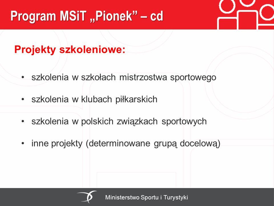 """Program MSiT """"Pionek"""" – cd Ministerstwo Sportu i Turystyki Projekty szkoleniowe: szkolenia w szkołach mistrzostwa sportowego szkolenia w klubach piłka"""