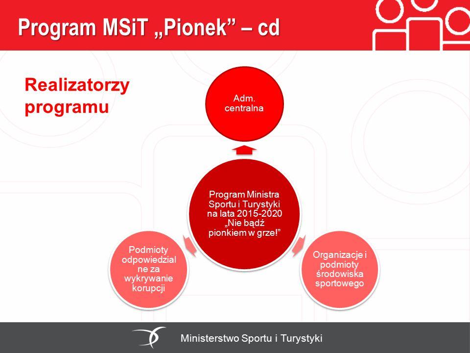 """Program MSiT """"Pionek"""" – cd Ministerstwo Sportu i Turystyki Realizatorzy programu Program Ministra Sportu i Turystyki na lata 2015-2020 """"Nie bądź pionk"""