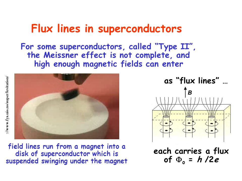 Flux lines in superconductors For some superconductors, called Type II , the Meissner effect is not complete, and high enough magnetic fields can enter each carries a flux of  o = h /2e as flux lines … field lines run from a magnet into a disk of superconductor which is suspended swinging under the magnet ://www.fys.uio.no/super/levitation/